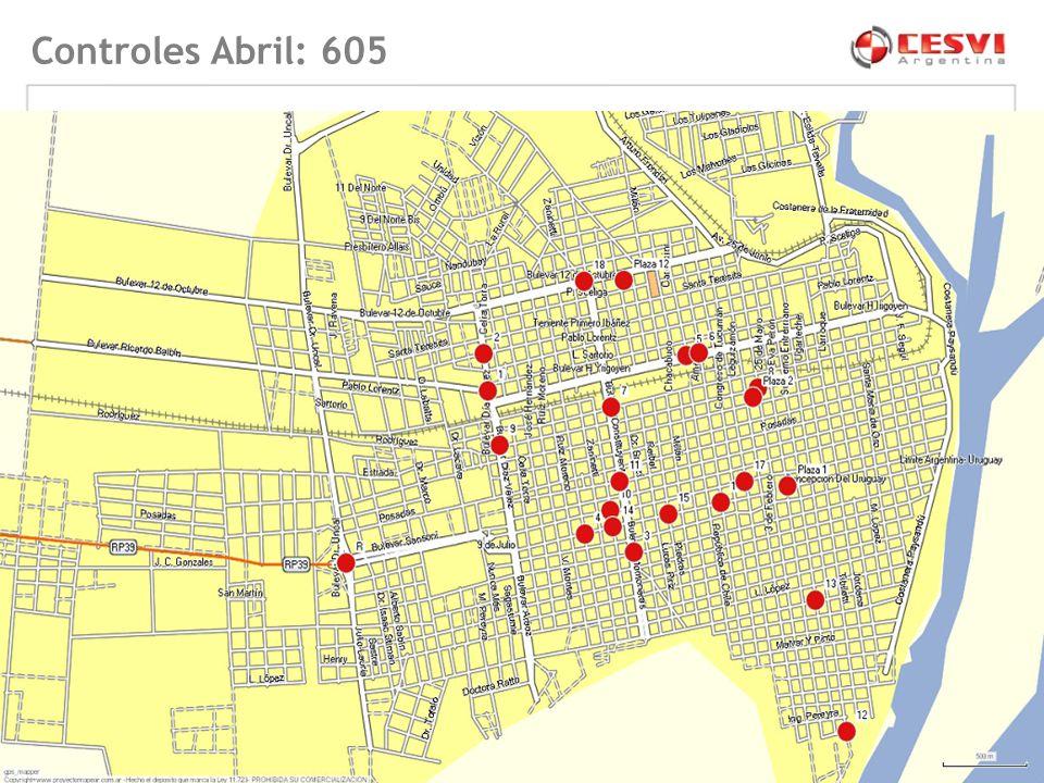 Controles Abril: 605