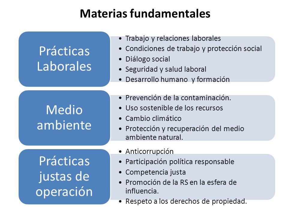Trabajo y relaciones laborales Condiciones de trabajo y protección social Diálogo social Seguridad y salud laboral Desarrollo humano y formación Práct