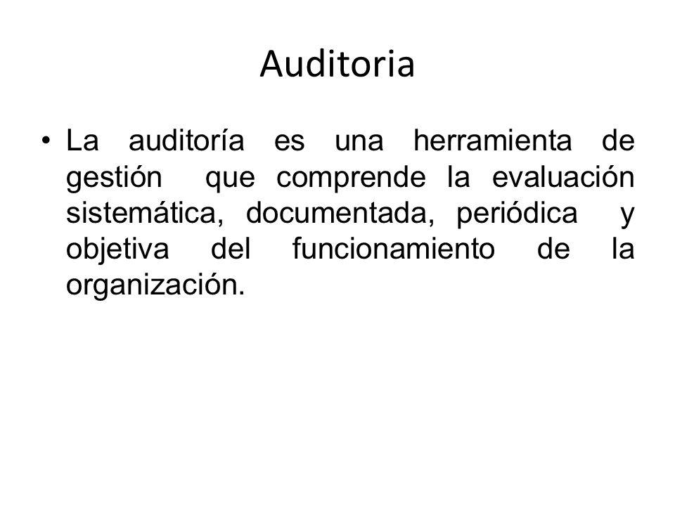Auditoria Ambiental La Auditoria ambiental comprende la evaluación sistemática, documentada, periódica y objetiva del funcionamiento del sistema de gestión destinados a la protección del medio ambiente y del cumplimiento de las disposiciones reglamentarias en vigor.