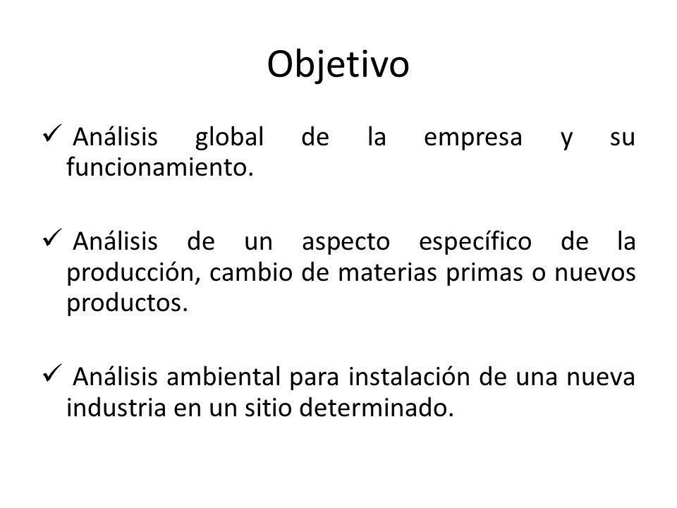 Objetivo Análisis global de la empresa y su funcionamiento. Análisis de un aspecto específico de la producción, cambio de materias primas o nuevos pro