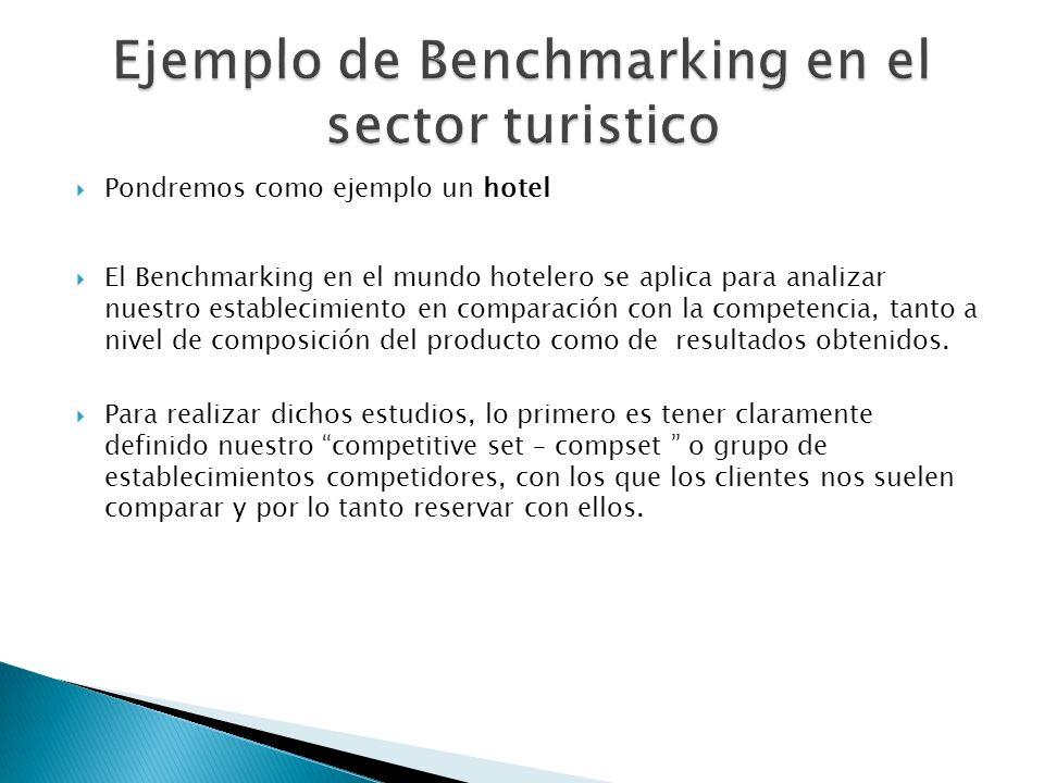 Pondremos como ejemplo un hotel El Benchmarking en el mundo hotelero se aplica para analizar nuestro establecimiento en comparación con la competencia