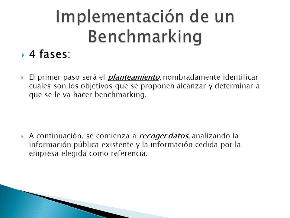 4 fases: El primer paso será el planteamiento, nombradamente identificar cuales son los objetivos que se proponen alcanzar y determinar a que se le va