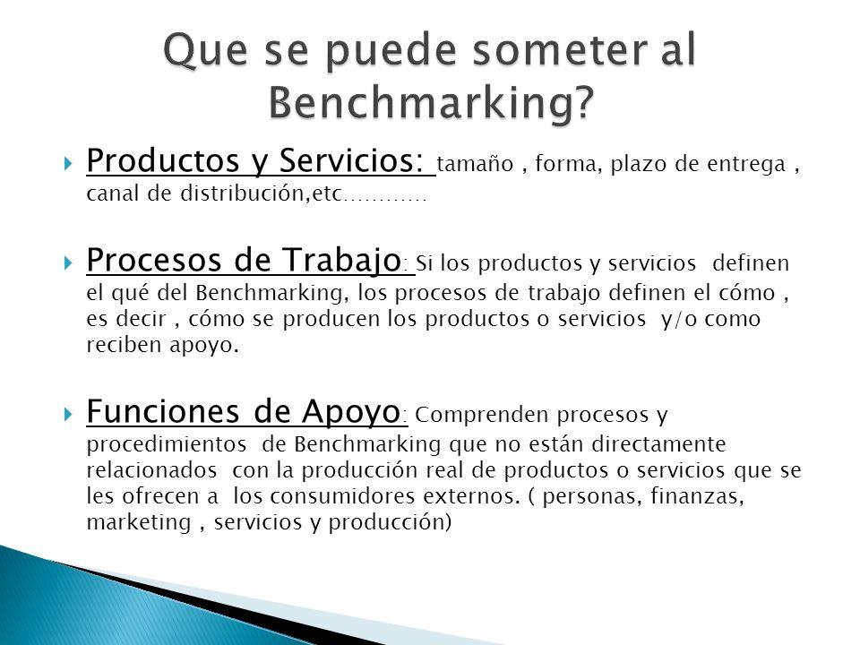 Productos y Servicios: tamaño, forma, plazo de entrega, canal de distribución,etc………… Procesos de Trabajo : Si los productos y servicios definen el qu