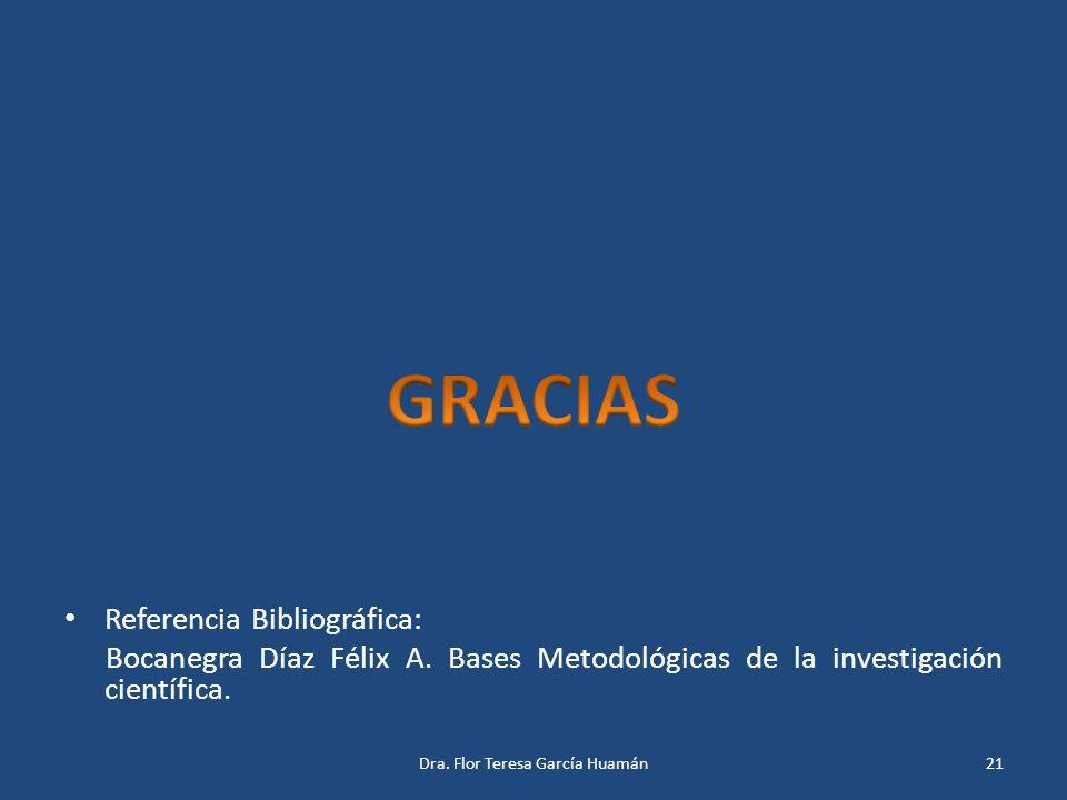 Referencia Bibliográfica: Bocanegra Díaz Félix A. Bases Metodológicas de la investigación científica. Dra. Flor Teresa García Huamán21