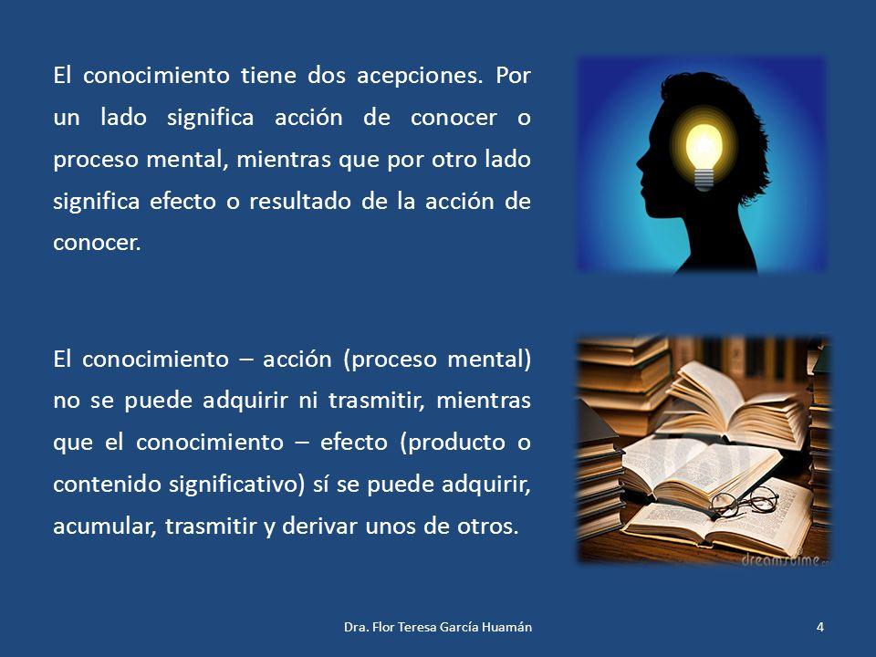 El conocimiento tiene dos acepciones. Por un lado significa acción de conocer o proceso mental, mientras que por otro lado significa efecto o resultad