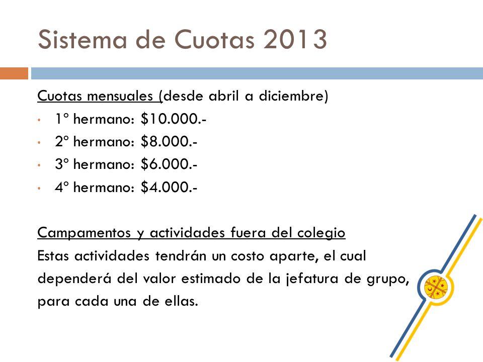 Sistema de Cuotas 2013 Cuotas mensuales (desde abril a diciembre) 1º hermano: $10.000.- 2º hermano: $8.000.- 3º hermano: $6.000.- 4º hermano: $4.000.-