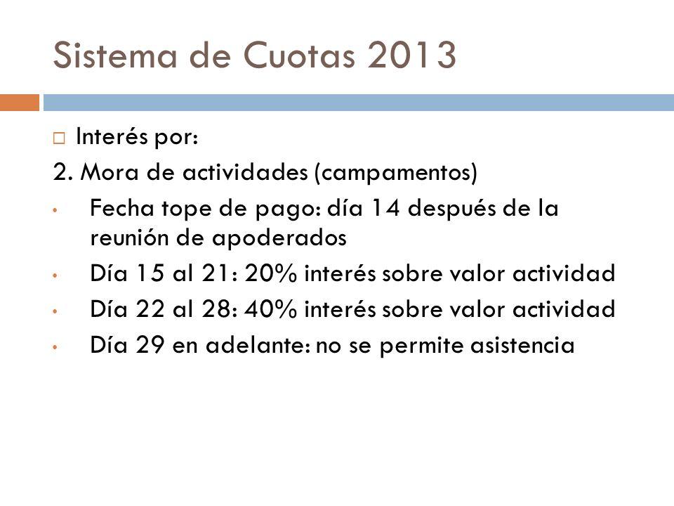 Sistema de Cuotas 2013 Interés por: 2. Mora de actividades (campamentos) Fecha tope de pago: día 14 después de la reunión de apoderados Día 15 al 21: