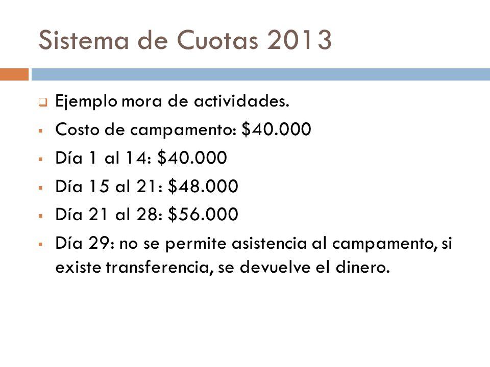 Sistema de Cuotas 2013 Ejemplo mora de actividades. Costo de campamento: $40.000 Día 1 al 14: $40.000 Día 15 al 21: $48.000 Día 21 al 28: $56.000 Día