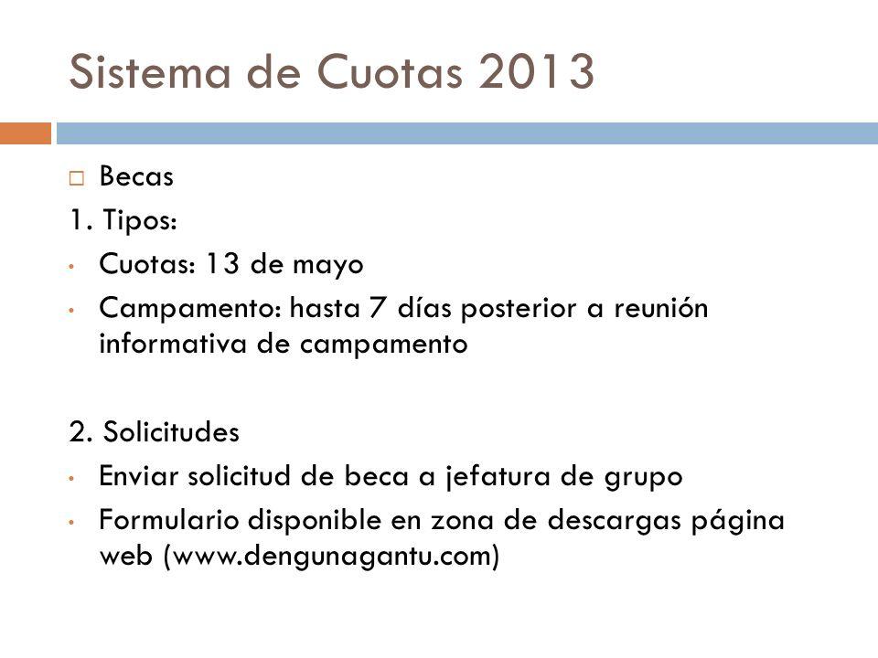 Sistema de Cuotas 2013 Becas 1. Tipos: Cuotas: 13 de mayo Campamento: hasta 7 días posterior a reunión informativa de campamento 2. Solicitudes Enviar