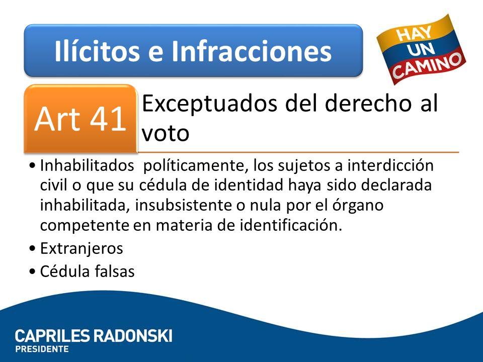 Exceptuados del derecho al voto Art 41 Inhabilitados políticamente, los sujetos a interdicción civil o que su cédula de identidad haya sido declarada