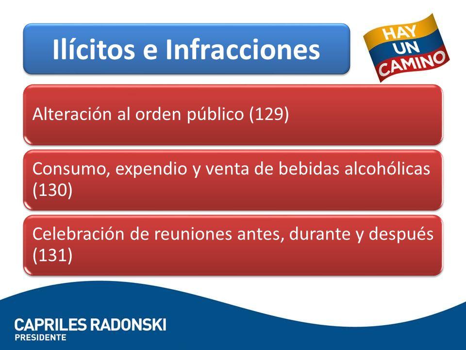 Alteración al orden público (129) Consumo, expendio y venta de bebidas alcohólicas (130) Celebración de reuniones antes, durante y después (131) Ilíci