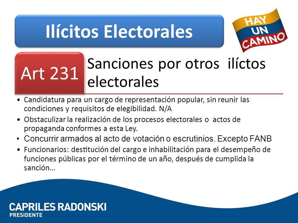 Sanciones por otros ilíctos electorales Art 231 Candidatura para un cargo de representación popular, sin reunir las condiciones y requisitos de elegi