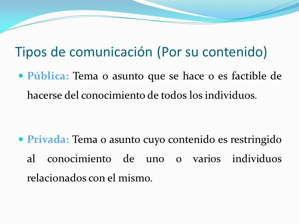 Tipos de comunicación (Por su contenido) Pública: Tema o asunto que se hace o es factible de hacerse del conocimiento de todos los individuos. Privada