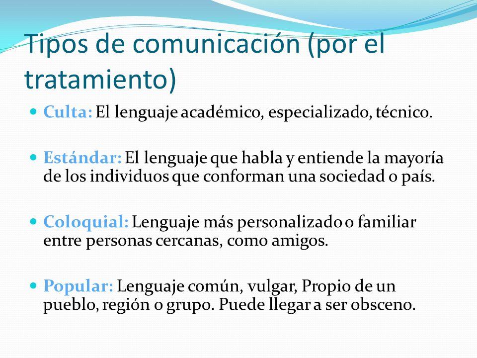 Tipos de comunicación (por el tratamiento) Culta: El lenguaje académico, especializado, técnico. Estándar: El lenguaje que habla y entiende la mayoría