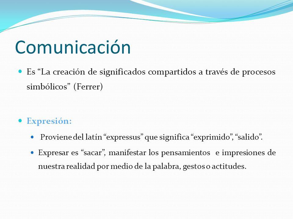 Comunicación Es La creación de significados compartidos a través de procesos simbólicos (Ferrer) Expresión: Proviene del latín expressus que significa