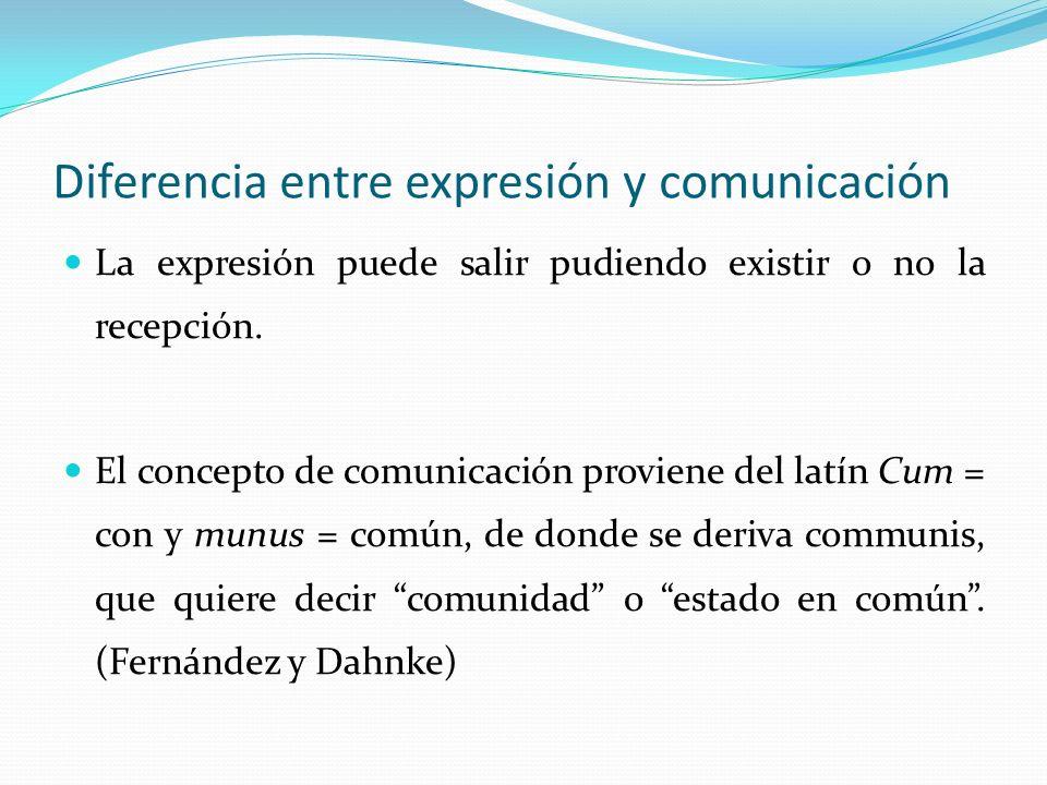 Diferencia entre expresión y comunicación La expresión puede salir pudiendo existir o no la recepción. El concepto de comunicación proviene del latín