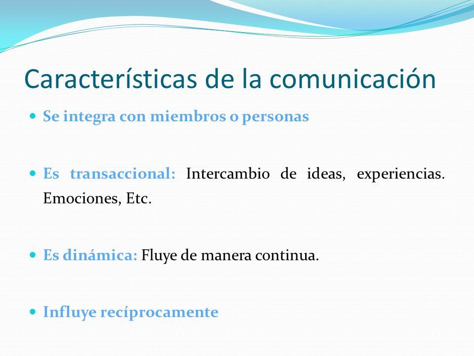 Características de la comunicación Se integra con miembros o personas Es transaccional: Intercambio de ideas, experiencias. Emociones, Etc. Es dinámic