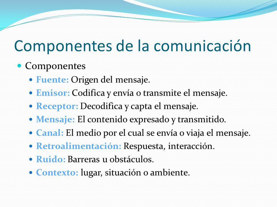 Componentes de la comunicación Componentes Fuente: Origen del mensaje. Emisor: Codifica y envía o transmite el mensaje. Receptor: Decodifica y capta e