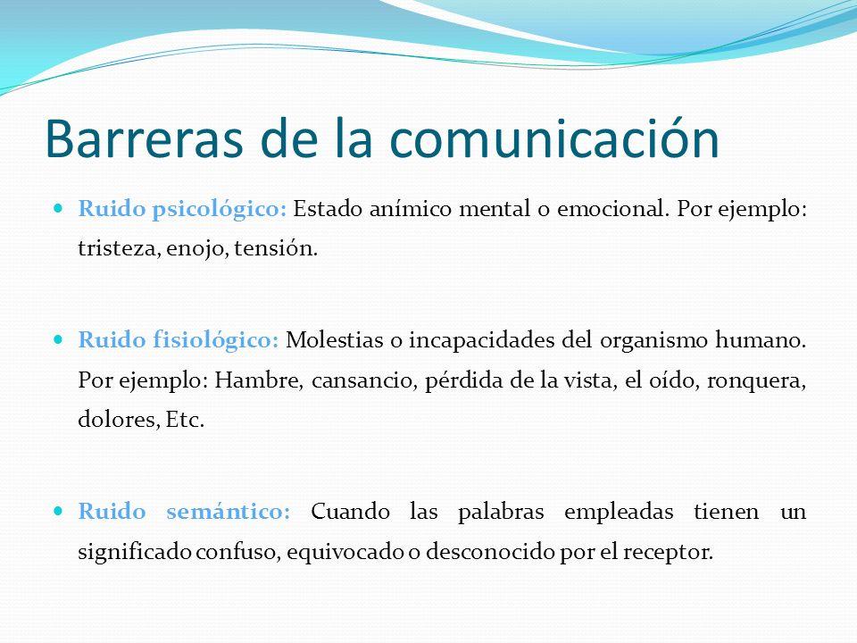 Barreras de la comunicación Ruido psicológico: Estado anímico mental o emocional. Por ejemplo: tristeza, enojo, tensión. Ruido fisiológico: Molestias