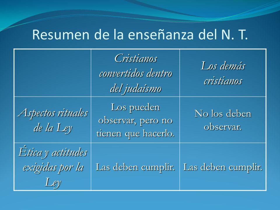 Resumen de la enseñanza del N.T.