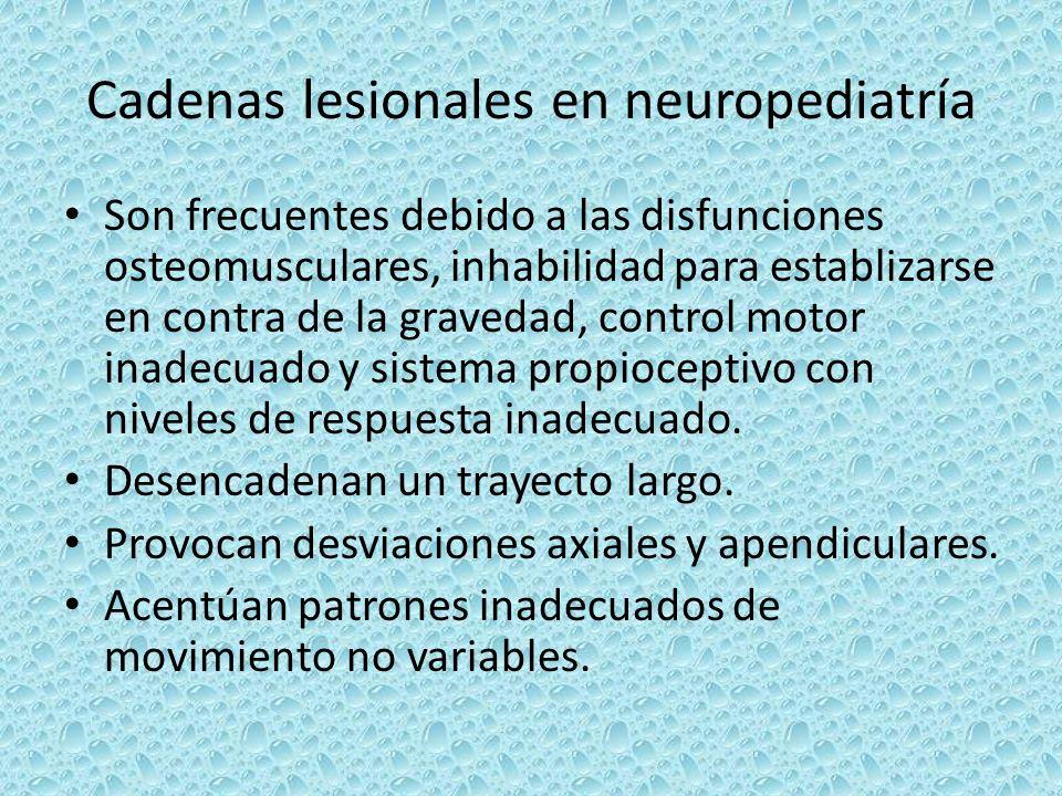 Cadenas lesionales en neuropediatría Son frecuentes debido a las disfunciones osteomusculares, inhabilidad para establizarse en contra de la gravedad,