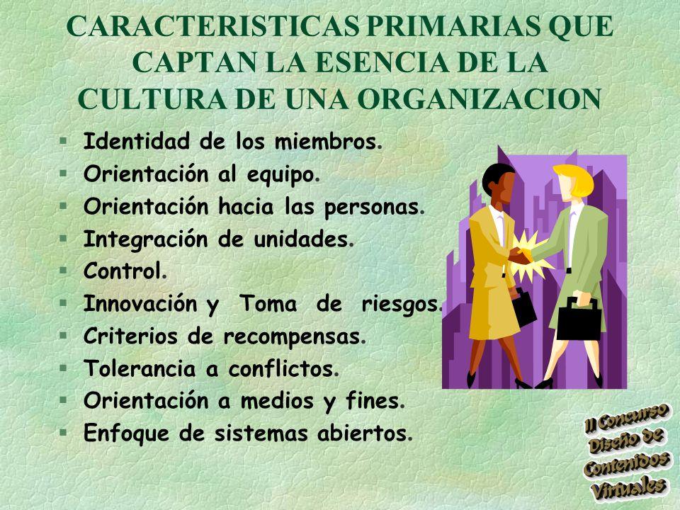 CARACTERISTICAS PRIMARIAS QUE CAPTAN LA ESENCIA DE LA CULTURA DE UNA ORGANIZACION Identidad de los miembros.