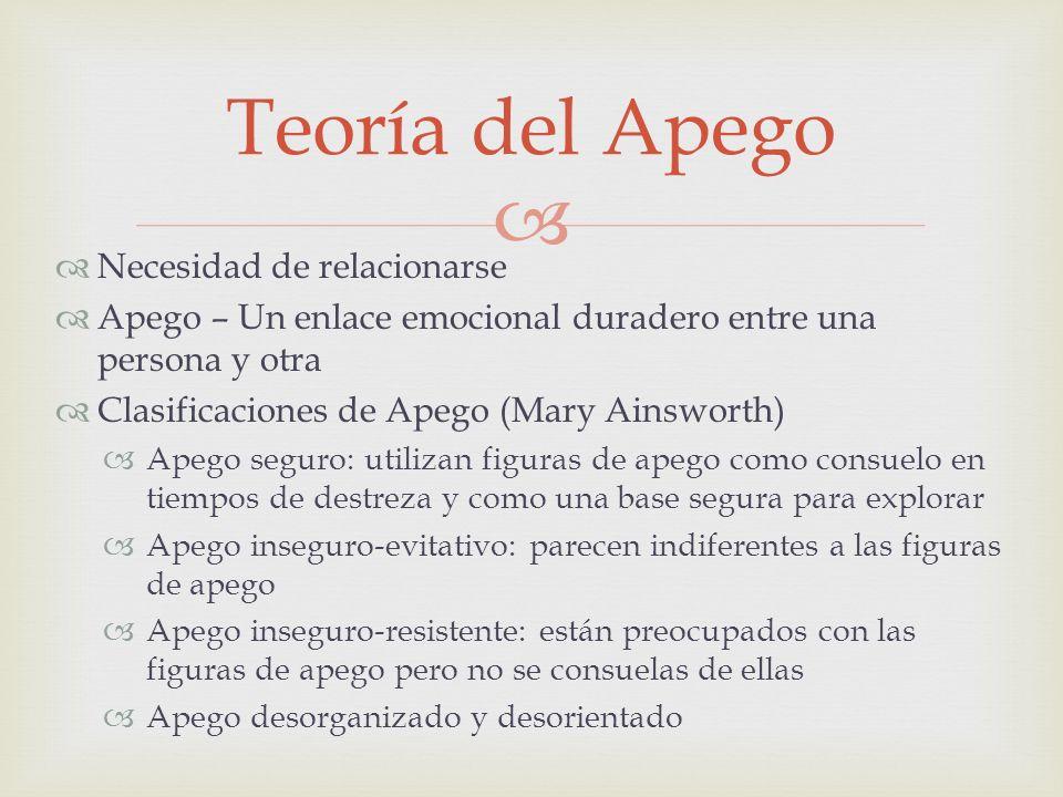 Necesidad de relacionarse Apego – Un enlace emocional duradero entre una persona y otra Clasificaciones de Apego (Mary Ainsworth) Apego seguro: utiliz