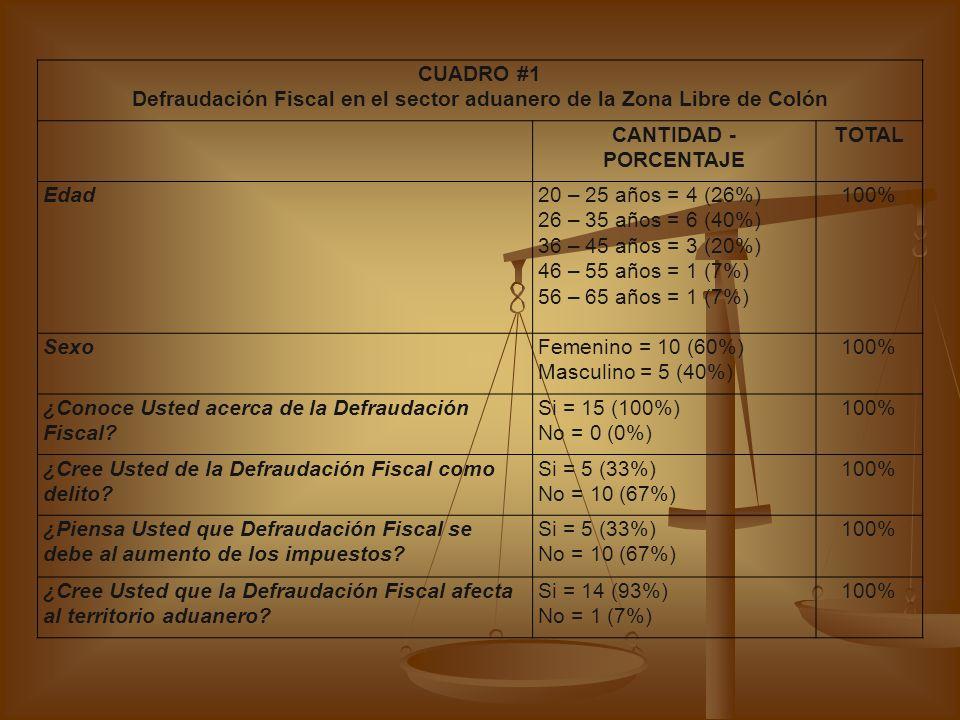 LAS PENAS EN MATERIA ADUANERA E.IDEAS GENERALES F.