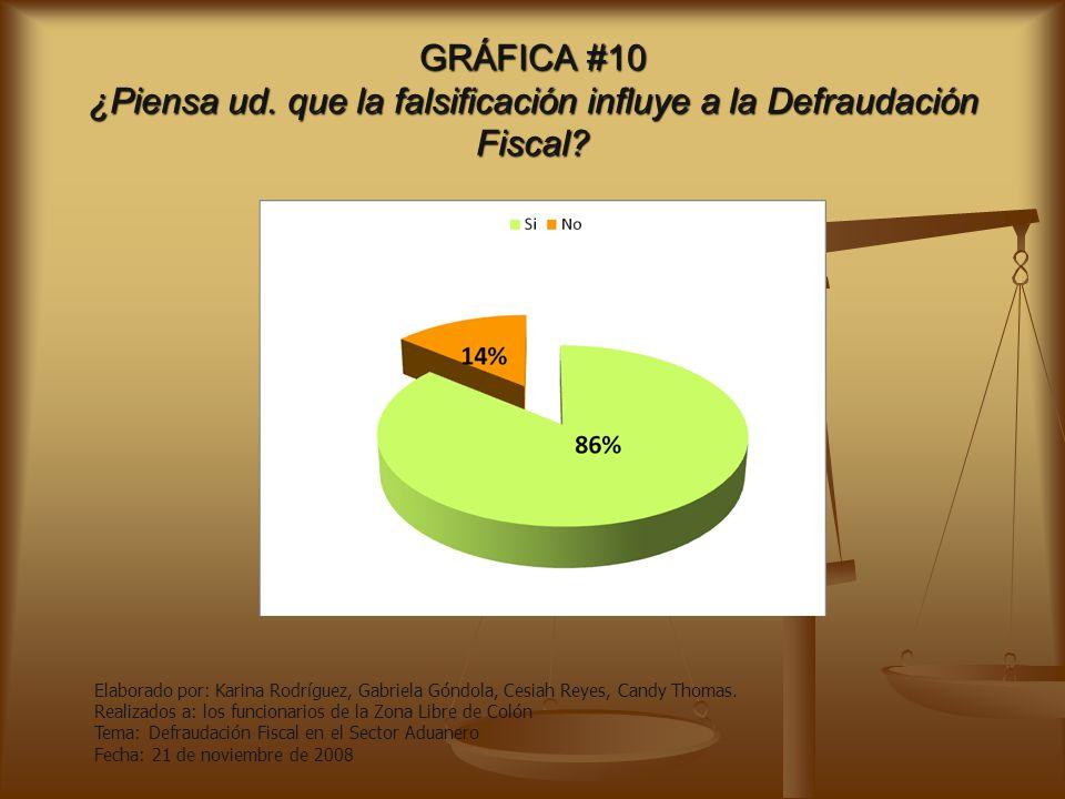 GRÁFICA #9 ¿Cree Usted que las grandes empresas incurren a la Defraudación Fiscal.