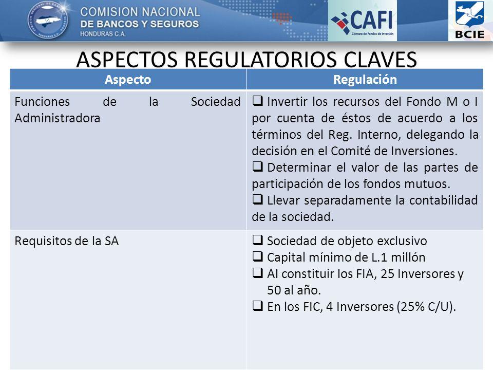 ASPECTOS REGULATORIOS CLAVES AspectoRegulación Funciones de la Sociedad Administradora Invertir los recursos del Fondo M o I por cuenta de éstos de acuerdo a los términos del Reg.