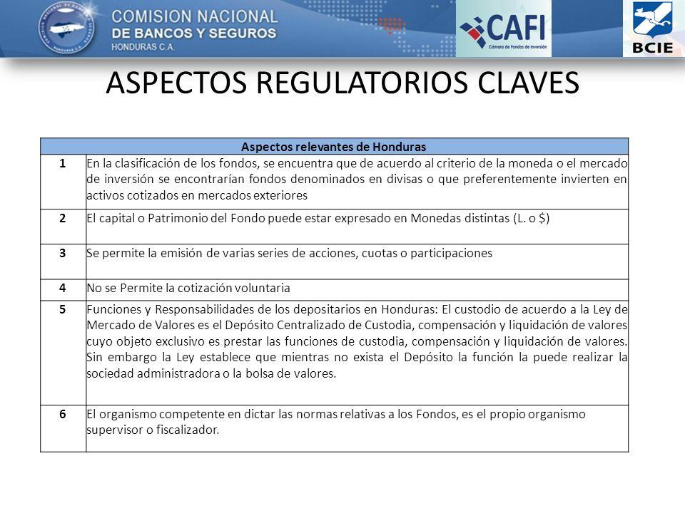 ASPECTOS REGULATORIOS CLAVES Aspectos relevantes de Honduras 1En la clasificación de los fondos, se encuentra que de acuerdo al criterio de la moneda