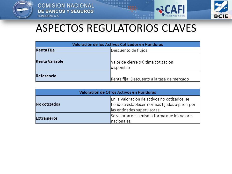 ASPECTOS REGULATORIOS CLAVES Valoración de los Activos Cotizados en Honduras Renta Fija Descuento de flujos Renta Variable Valor de cierre o última co