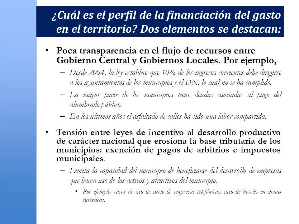 ¿Cuál es el perfil de la financiación del gasto en el territorio? Dos elementos se destacan: Poca transparencia en el flujo de recursos entre Gobierno