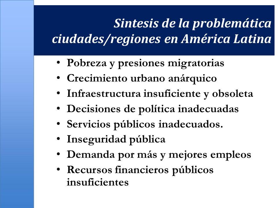 Sintesis de la problemática ciudades/regiones en América Latina Pobreza y presiones migratorias Crecimiento urbano anárquico Infraestructura insuficiente y obsoleta Decisiones de política inadecuadas Servicios públicos inadecuados.