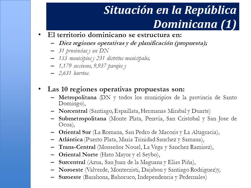 Situación en la República Dominicana (1) El territorio dominicano se estructura en: – Diez regiones operativas y de planificación (propuesta); – 31 provincias y un DN – 155 municipios y 231 distritos municipales, – 1,179 secciones, 9,937 parajes y – 2,631 barrios.
