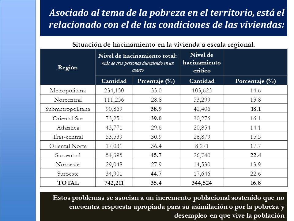 Asociado al tema de la pobreza en el territorio, está el relacionado con el de las condiciones de las viviendas: Situación de hacinamiento en la vivie