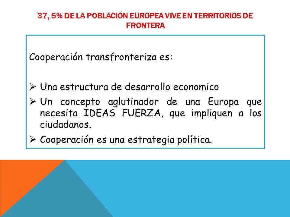 37, 5% DE LA POBLACIÓN EUROPEA VIVE EN TERRITORIOS DE FRONTERA Cooperación transfronteriza es: Una estructura de desarrollo economico Un concepto aglutinador de una Europa que necesita IDEAS FUERZA, que impliquen a los ciudadanos.