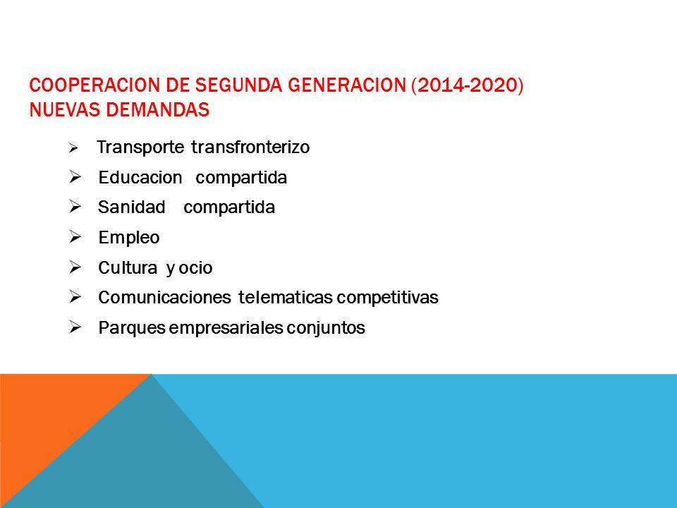 COOPERACION DE SEGUNDA GENERACION (2014-2020) NUEVAS DEMANDAS Transporte transfronterizo Educacion compartida Sanidad compartida Empleo Cultura y ocio Comunicaciones telematicas competitivas Parques empresariales conjuntos