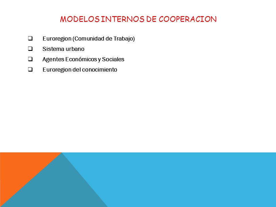 MODELOS INTERNOS DE COOPERACION Euroregion (Comunidad de Trabajo) Sistema urbano Agentes Económicos y Sociales Euroregion del conocimiento