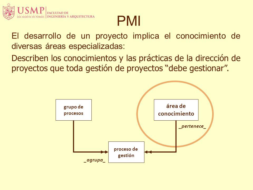 PMI grupo de procesos área de conocimiento proceso de gestión _pertenece_ _agrupa_ El desarrollo de un proyecto implica el conocimiento de diversas ár