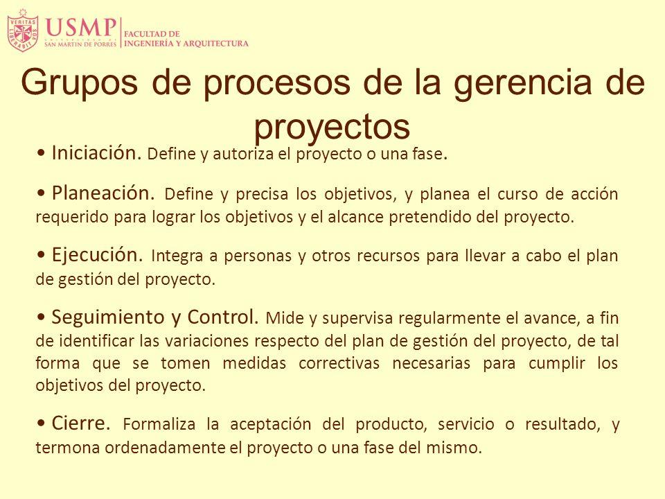 Grupos de procesos de la gerencia de proyectos Iniciación. Define y autoriza el proyecto o una fase. Planeación. Define y precisa los objetivos, y pla