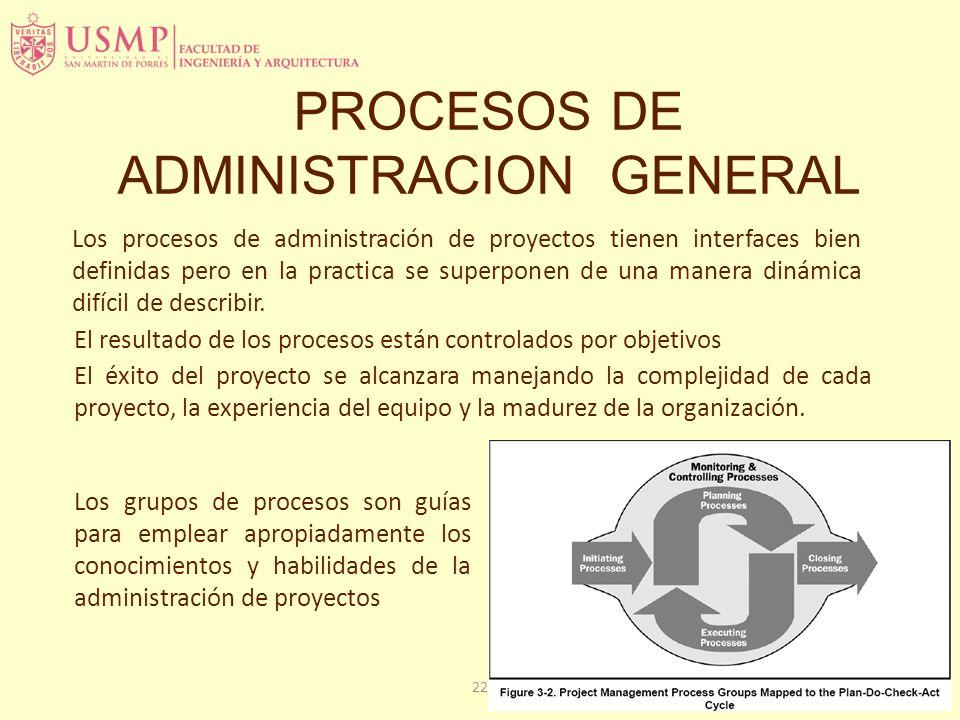 22 PROCESOS DE ADMINISTRACION GENERAL Los procesos de administración de proyectos tienen interfaces bien definidas pero en la practica se superponen d