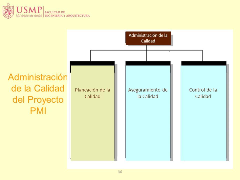 36 Administración de la Calidad del Proyecto PMI Planeación de la Calidad Aseguramiento de la Calidad Control de la Calidad Administración de la Calid