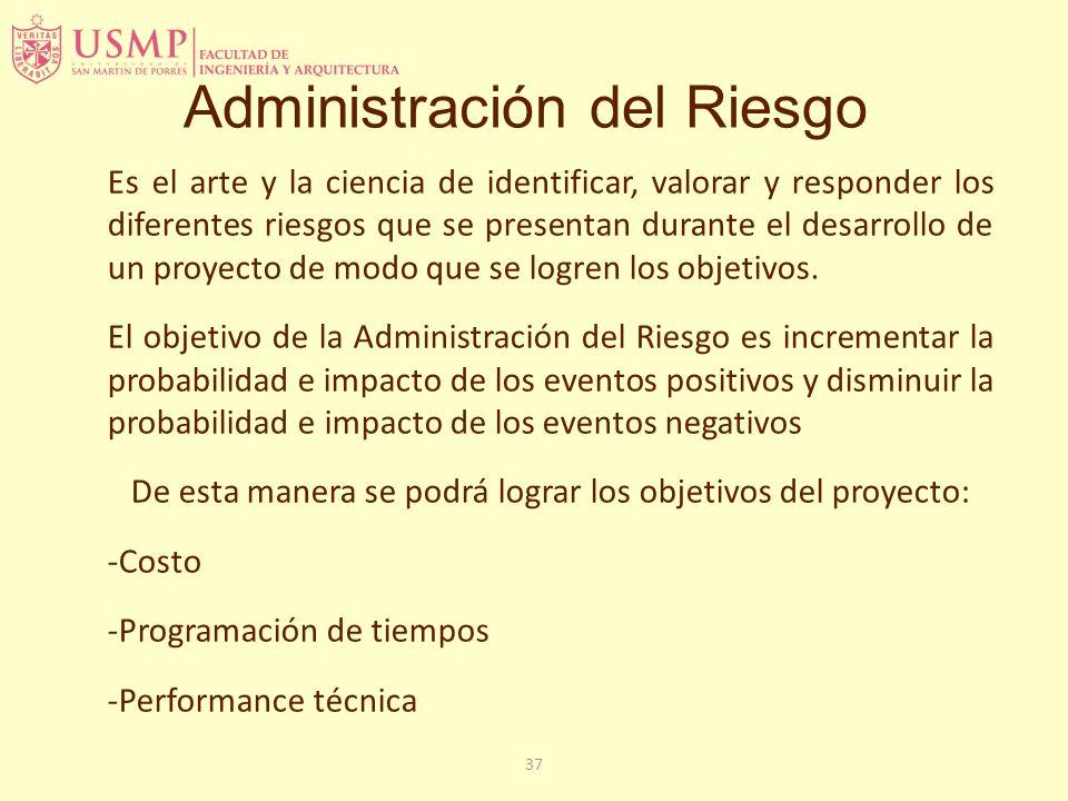 37 Administración del Riesgo Es el arte y la ciencia de identificar, valorar y responder los diferentes riesgos que se presentan durante el desarrollo