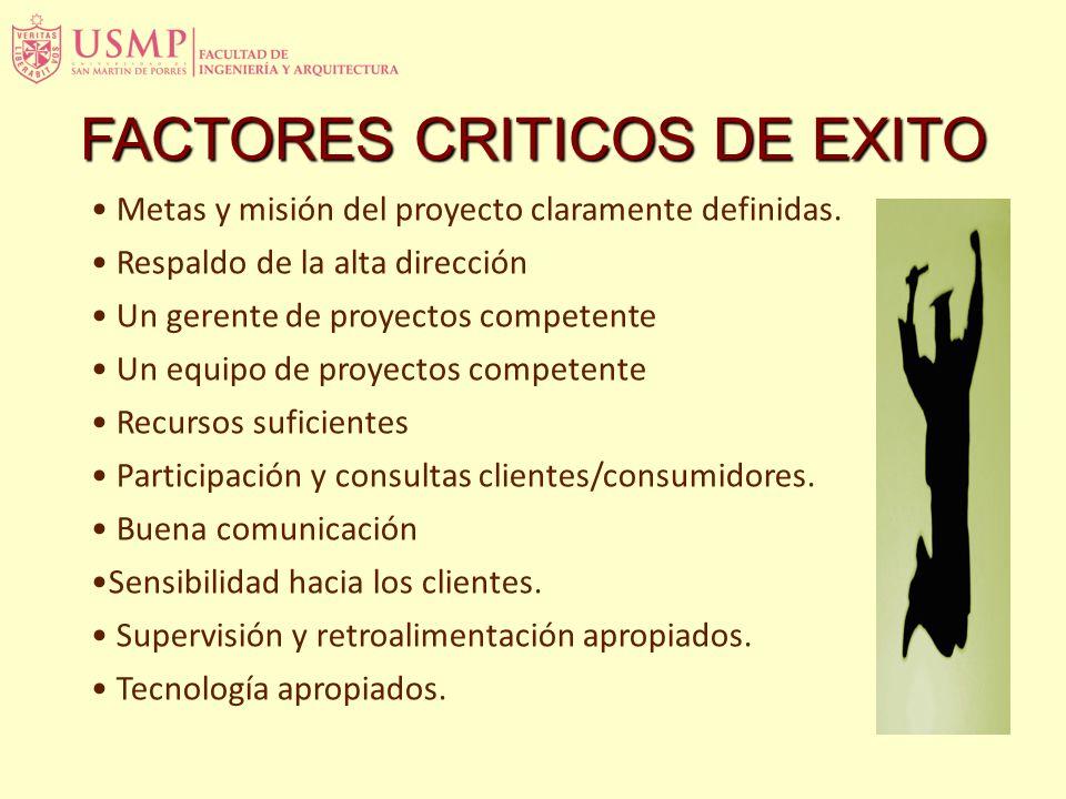 FACTORES CRITICOS DE EXITO Metas y misión del proyecto claramente definidas. Respaldo de la alta dirección Un gerente de proyectos competente Un equip