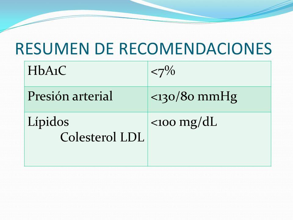 HbA1C<7% Presión arterial<130/80 mmHg Lípidos Colesterol LDL <100 mg/dL RESUMEN DE RECOMENDACIONES