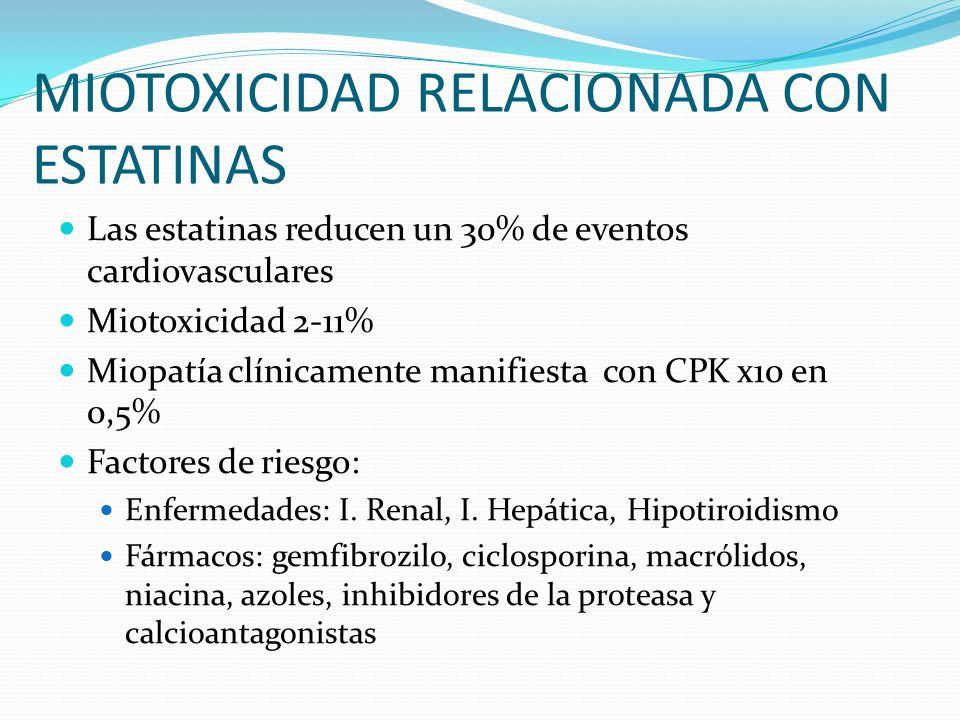 MIOTOXICIDAD RELACIONADA CON ESTATINAS Las estatinas reducen un 30% de eventos cardiovasculares Miotoxicidad 2-11% Miopatía clínicamente manifiesta co