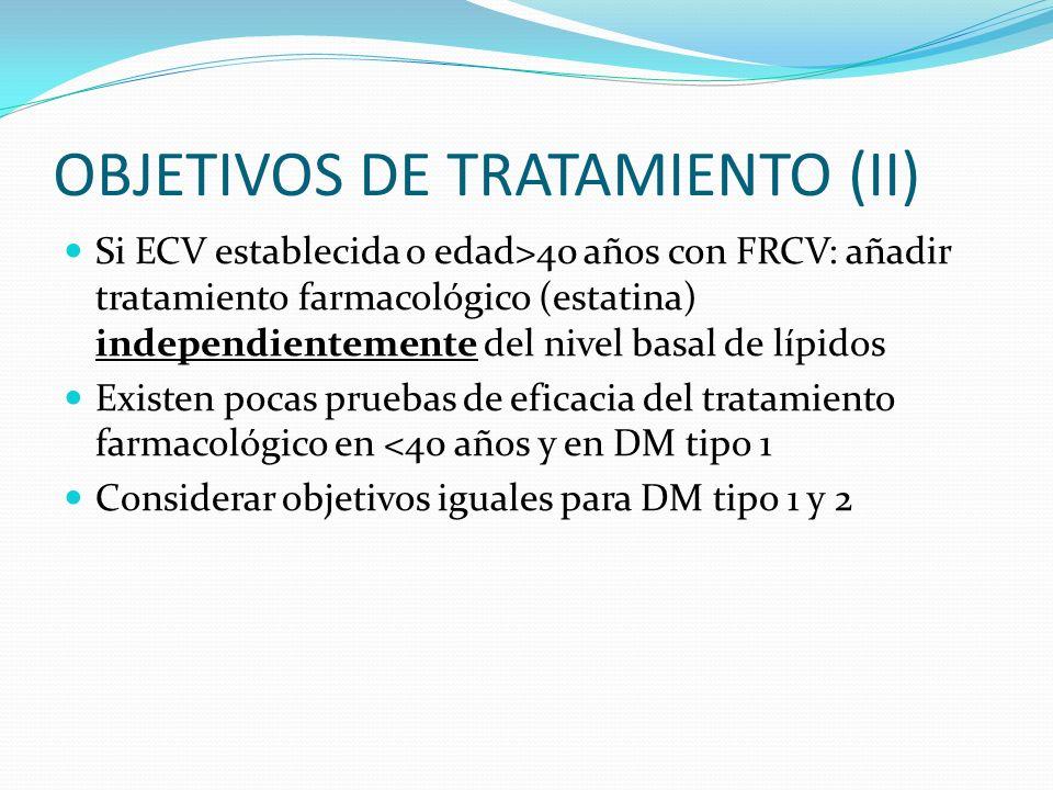OBJETIVOS DE TRATAMIENTO (II) Si ECV establecida o edad>40 años con FRCV: añadir tratamiento farmacológico (estatina) independientemente del nivel bas