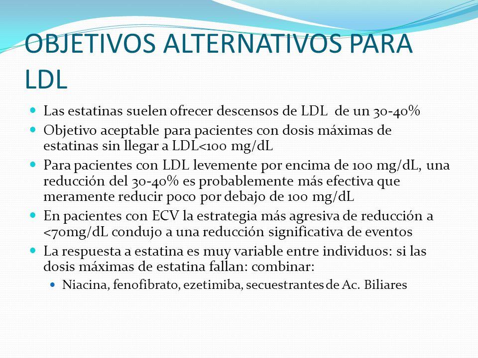 OBJETIVOS ALTERNATIVOS PARA LDL Las estatinas suelen ofrecer descensos de LDL de un 30-40% Objetivo aceptable para pacientes con dosis máximas de esta
