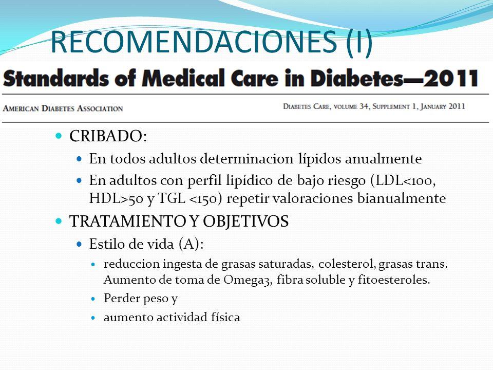 RECOMENDACIONES (I) CRIBADO: En todos adultos determinacion lípidos anualmente En adultos con perfil lipídico de bajo riesgo (LDL 50 y TGL <150) repet